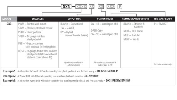 Spect DX3