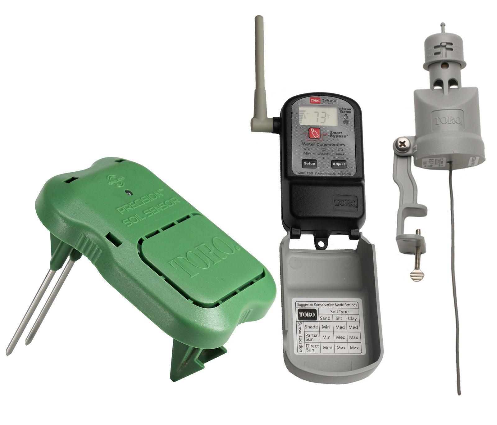 Irrigation Sensors and Remotes