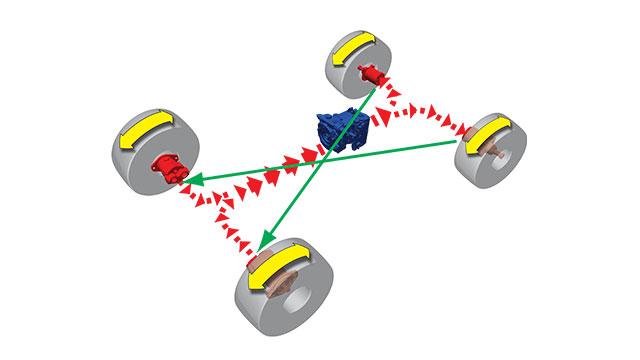 gm360-crosstrax-drive-system