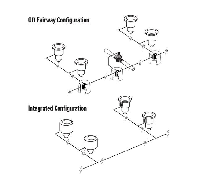GDC 2-Wire Configuration