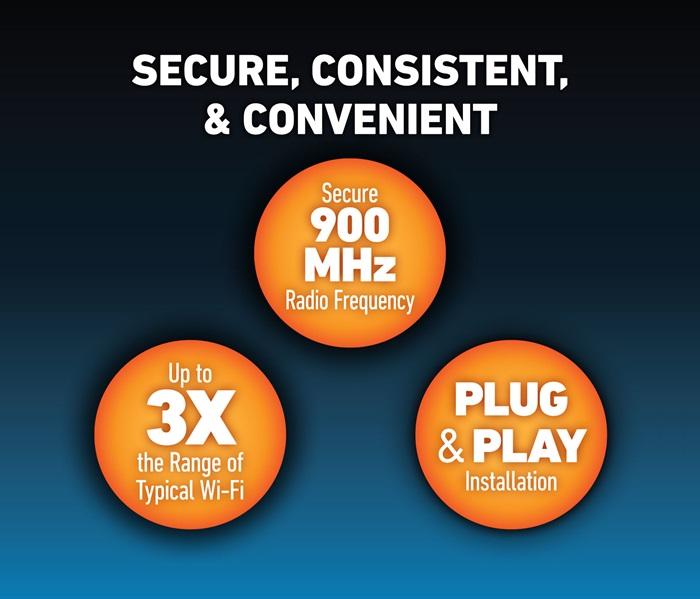SMRT Logic Secure, Consistent and Convenient