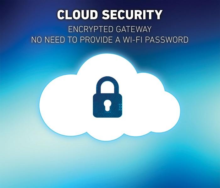 SMRT Logic™ – Cloud Security