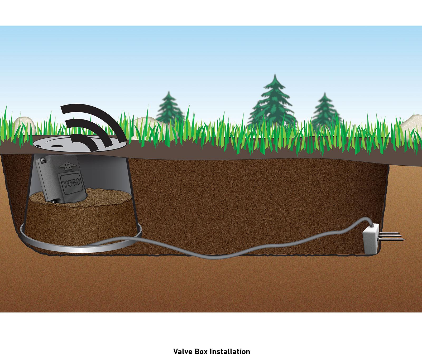 Pro Series U2122 Soil Sensor