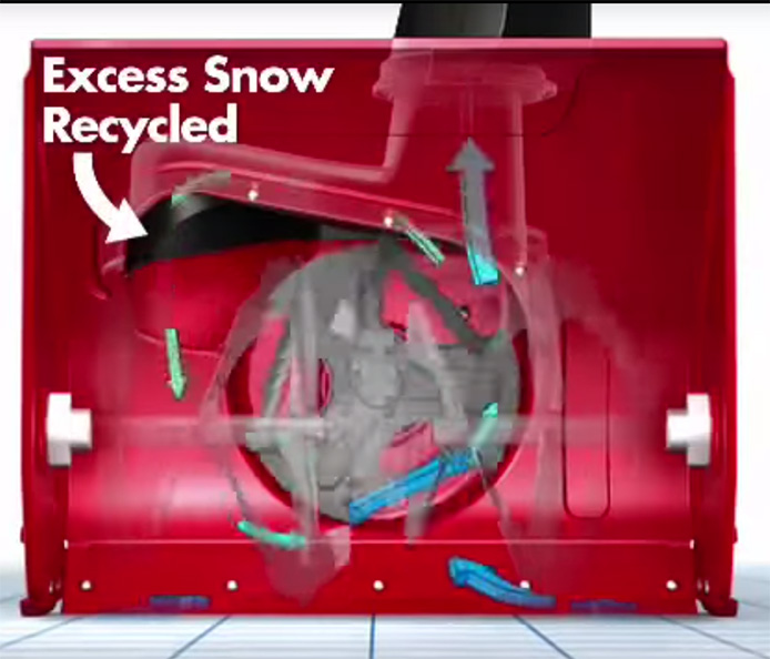 Power Max® Snow Blower Anti-Clogging System