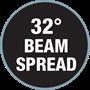 32 beam spread
