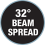 32 beam spread