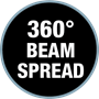 360 Beam Spread