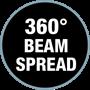 360 Beam Spread
