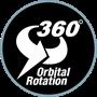 360 Orbital Rotation