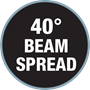 40 beam spread
